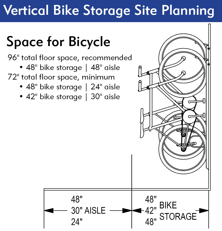 Bike-Storage-Recommendations