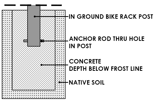 In-ground-mount-diagram-bike-rack