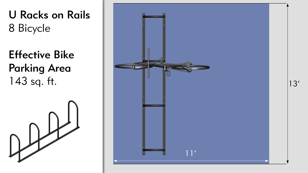 U racks on rails